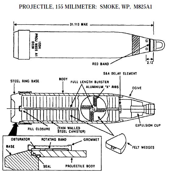 M825A1 155mm WP smoke projectile [US]