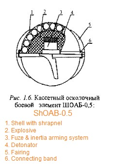 ShOAB-0.5 (labeled)